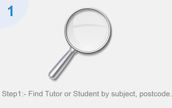 Find Tutor or Student by subject, poscode.